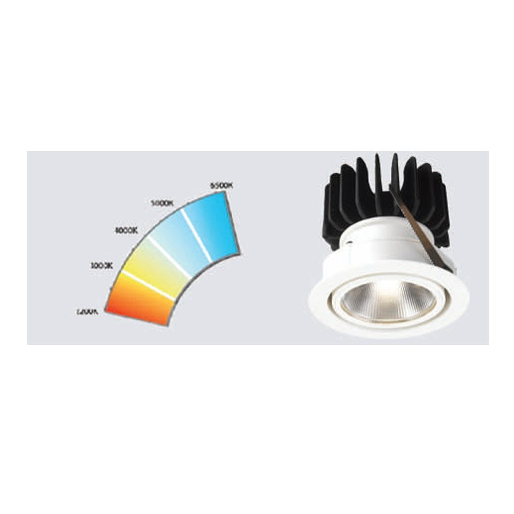 asco lights cri colour rendering index cri led